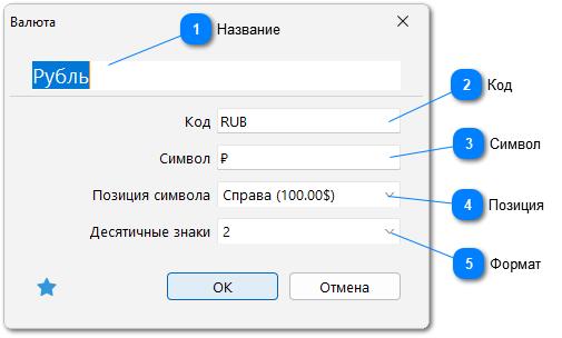 Домашняя бухгалтерия 5 код активации сколько регистрация ип